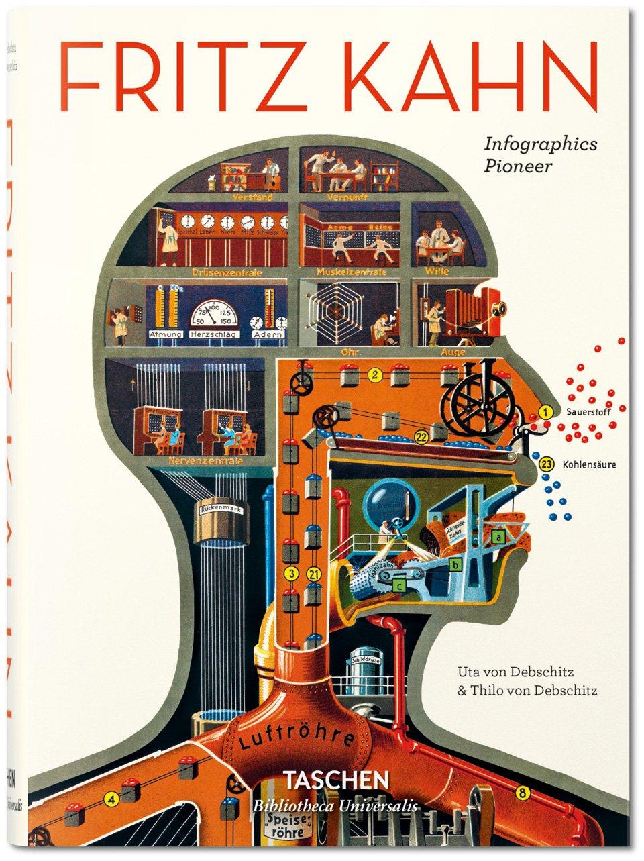 Fritz Kahn. Pionier der Infografik | Taschen Verlag