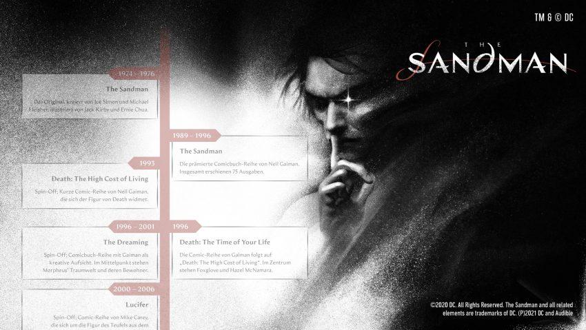 The Sandman: Die Infografik zum Kult-Comic von Neil Gaiman